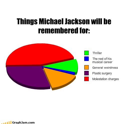 jackson-graph
